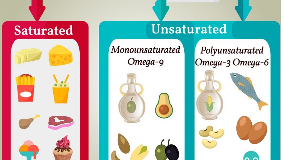 Cholesterol: What to eat to lower your cholesterol